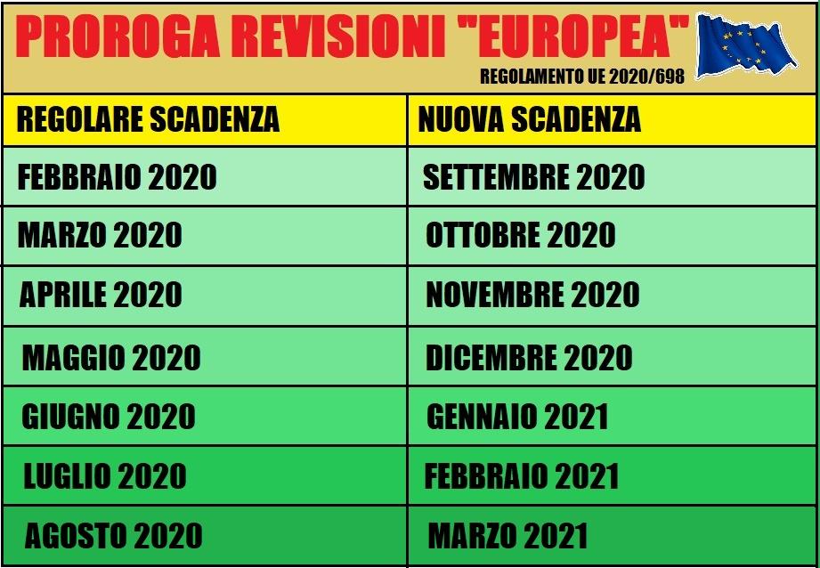 """Proroga """"europea"""" della revisione veicoli: in Italia non cambierà"""